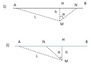 Giải sách bài tập Vật Lí 10 | Giải sbt Vật Lí 10 Bai 16 Trang 10 Sbt Vat Li 10 2