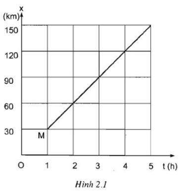 Giải sách bài tập Vật Lí 10 | Giải sbt Vật Lí 10 Bai 8 9 Trang 8 9 Sbt Vat Li 10 1